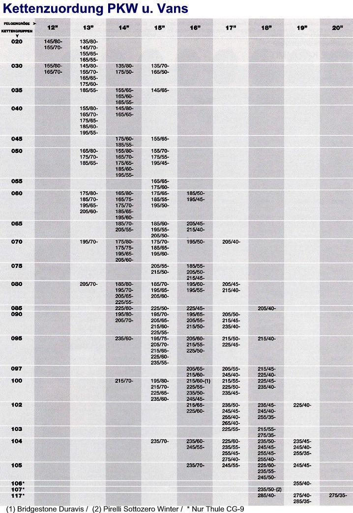 K Nig Thule Schneeketten E12 12 Gr Sse 50 Siehe Tabelle